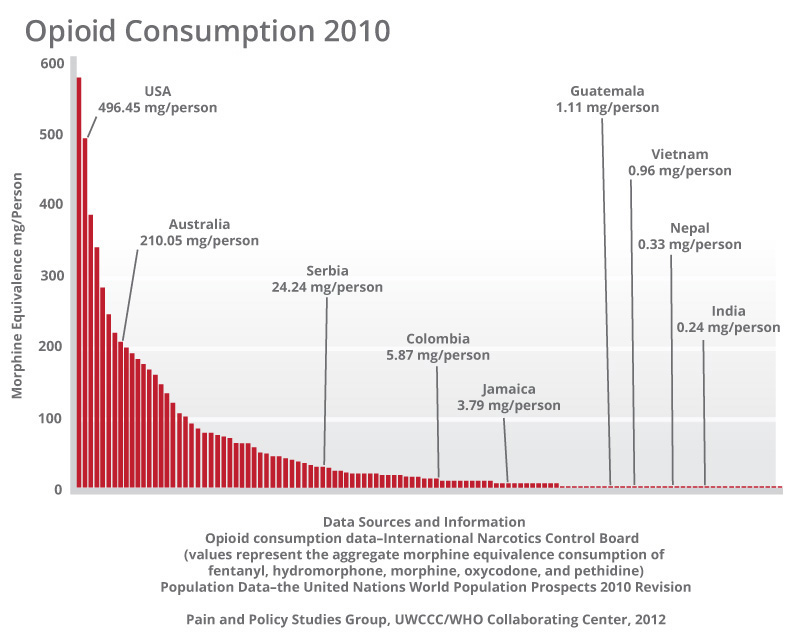 opioid_consumption