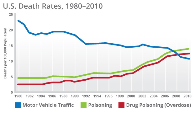 overtaking_traffic_deaths